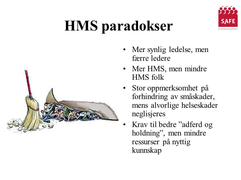 HMS paradokser Mer synlig ledelse, men færre ledere Mer HMS, men mindre HMS folk Stor oppmerksomhet på forhindring av småskader, mens alvorlige helseskader neglisjeres Krav til bedre adferd og holdning , men mindre ressurser på nyttig kunnskap
