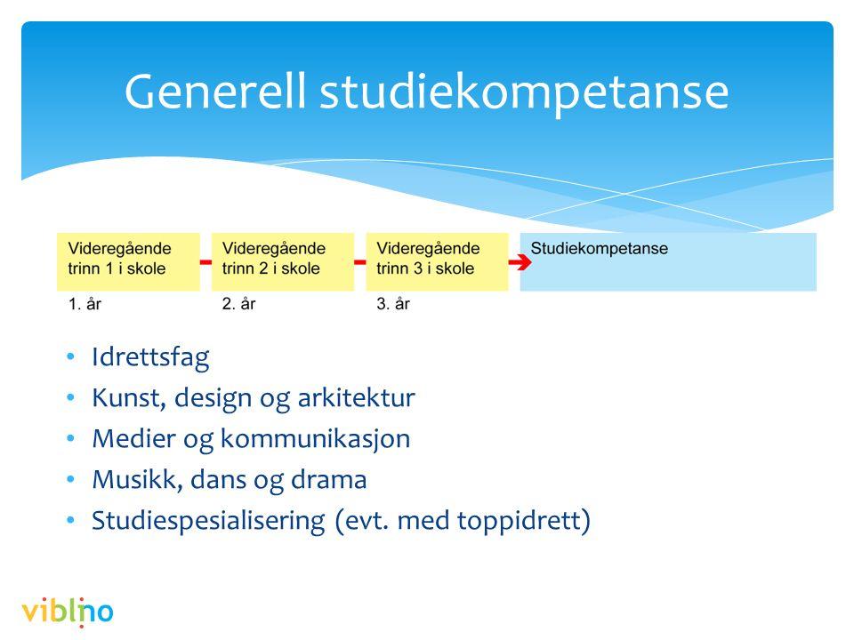 Idrettsfag Kunst, design og arkitektur Medier og kommunikasjon Musikk, dans og drama Studiespesialisering (evt.