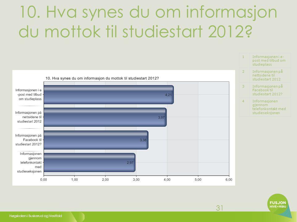 Høgskolen i Buskerud og Vestfold 31 10. Hva synes du om informasjon du mottok til studiestart 2012.