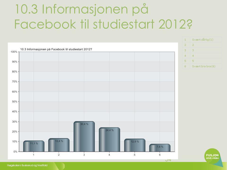 Høgskolen i Buskerud og Vestfold 34 10.3 Informasjonen på Facebook til studiestart 2012.