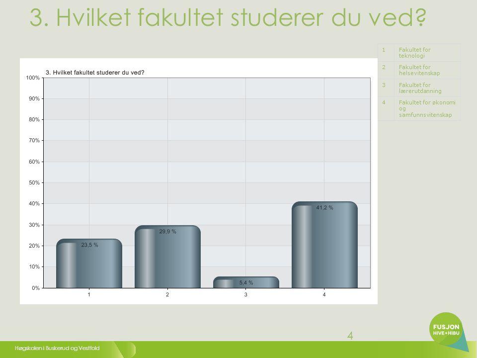 Høgskolen i Buskerud og Vestfold 4 3. Hvilket fakultet studerer du ved.