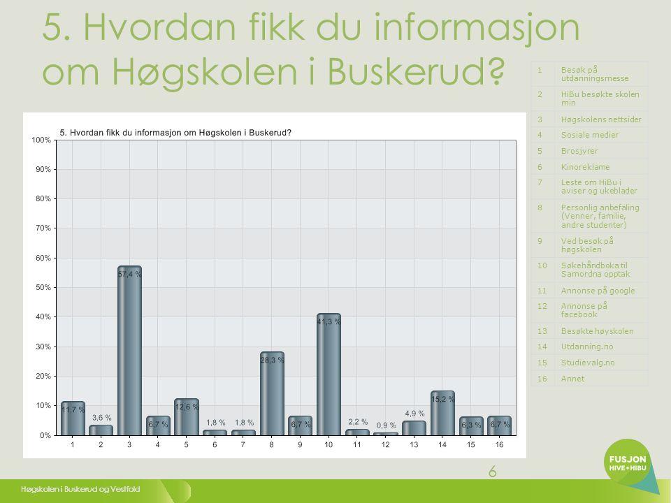Høgskolen i Buskerud og Vestfold 6 5. Hvordan fikk du informasjon om Høgskolen i Buskerud.
