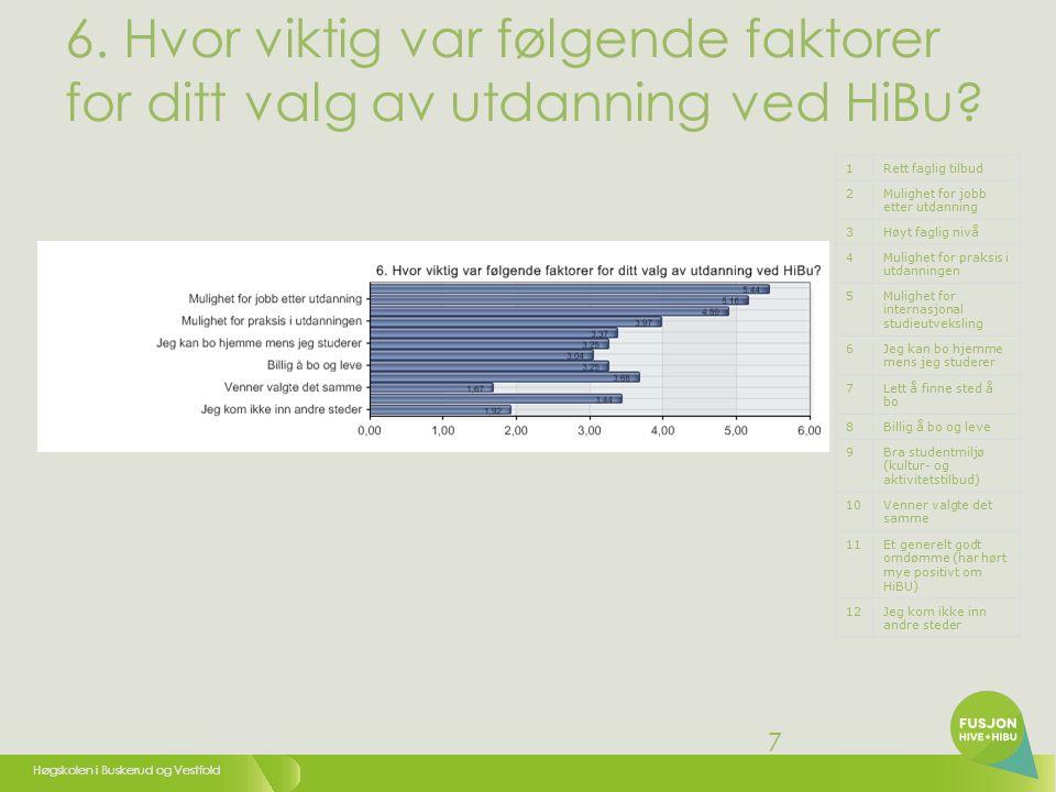 Høgskolen i Buskerud og Vestfold 7 6.