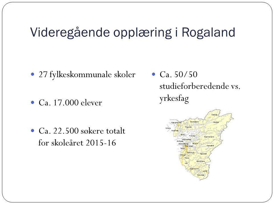Videregående opplæring i Rogaland 27 fylkeskommunale skoler Ca. 17.000 elever Ca. 22.500 søkere totalt for skoleåret 2015-16 Ca. 50/50 studieforberede