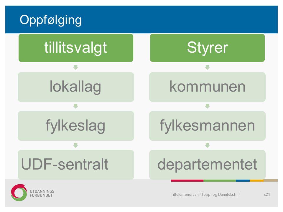 Oppfølging tillitsvalgtlokallagfylkeslagUDF-sentraltStyrerkommunenfylkesmannendepartementet Tittelen endres i Topp- og Bunntekst... s21