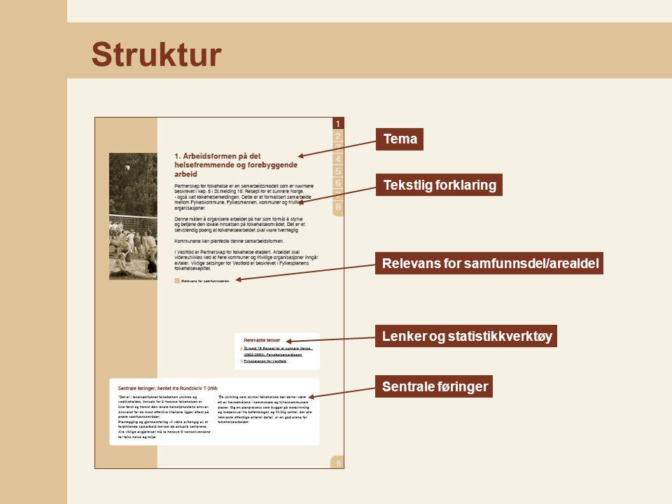Struktur Tema Tekstlig forklaring Relevans for samfunnsdel/arealdel Lenker og statistikkverktøy Sentrale føringer