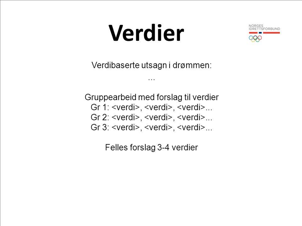 Verdier Verdibaserte utsagn i drømmen:... Gruppearbeid med forslag til verdier Gr 1:,,...