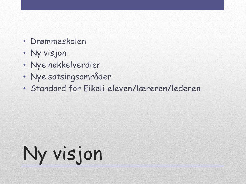Ny visjon Drømmeskolen Ny visjon Nye nøkkelverdier Nye satsingsområder Standard for Eikeli-eleven/læreren/lederen