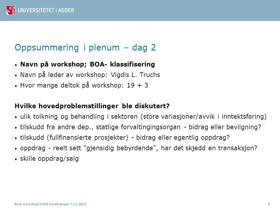 Oppsummering i plenum – dag 2 Navn på workshop; BOA- klassifisering Navn på leder av workshop: Vigdis L. Truchs Hvor mange deltok på workshop: 19 + 3