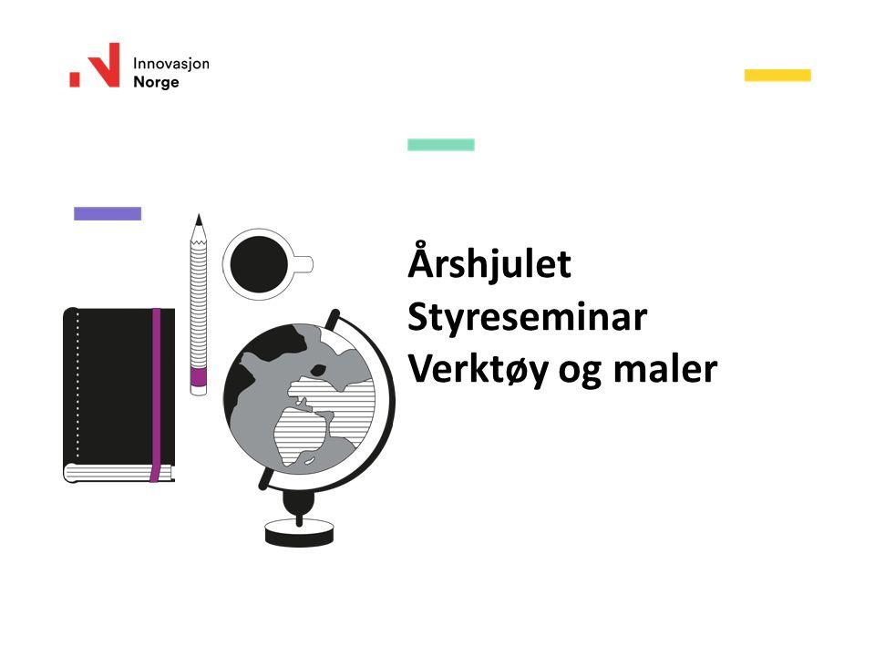 Årshjulet Styreseminar Verktøy og maler