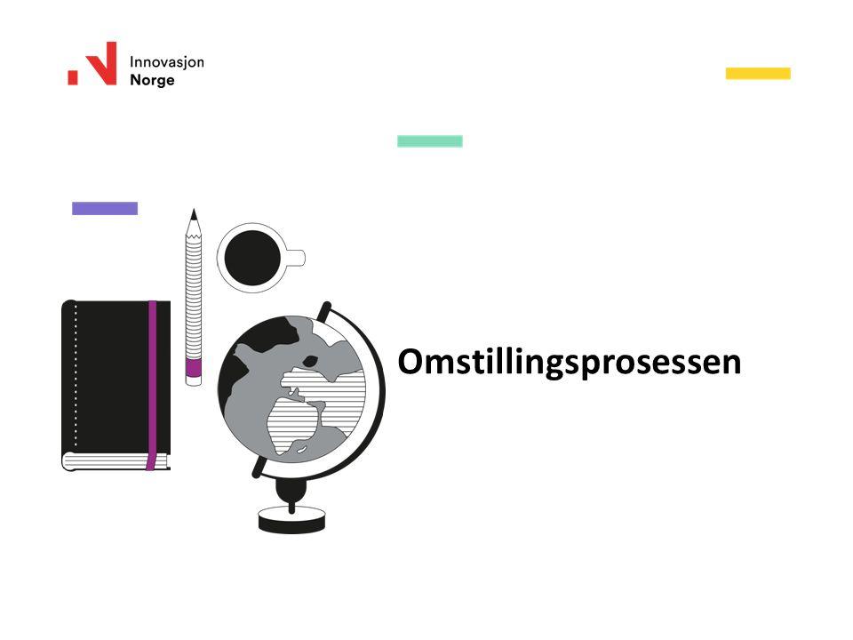 The missing link: Handlingsplan (forts.) UTFORDRING Å finne, initiere og følge opp nok gode prosjekter.