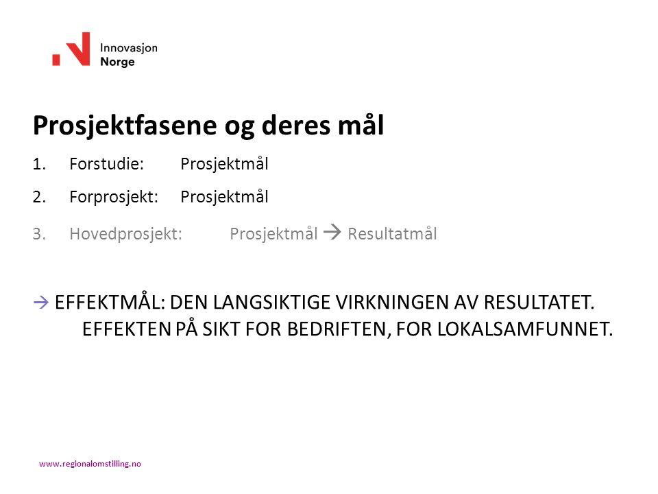 Prosjektfasene og deres mål 1.Forstudie: Prosjektmål 2.Forprosjekt: Prosjektmål 3.Hovedprosjekt: Prosjektmål  Resultatmål  EFFEKTMÅL: DEN LANGSIKTIG