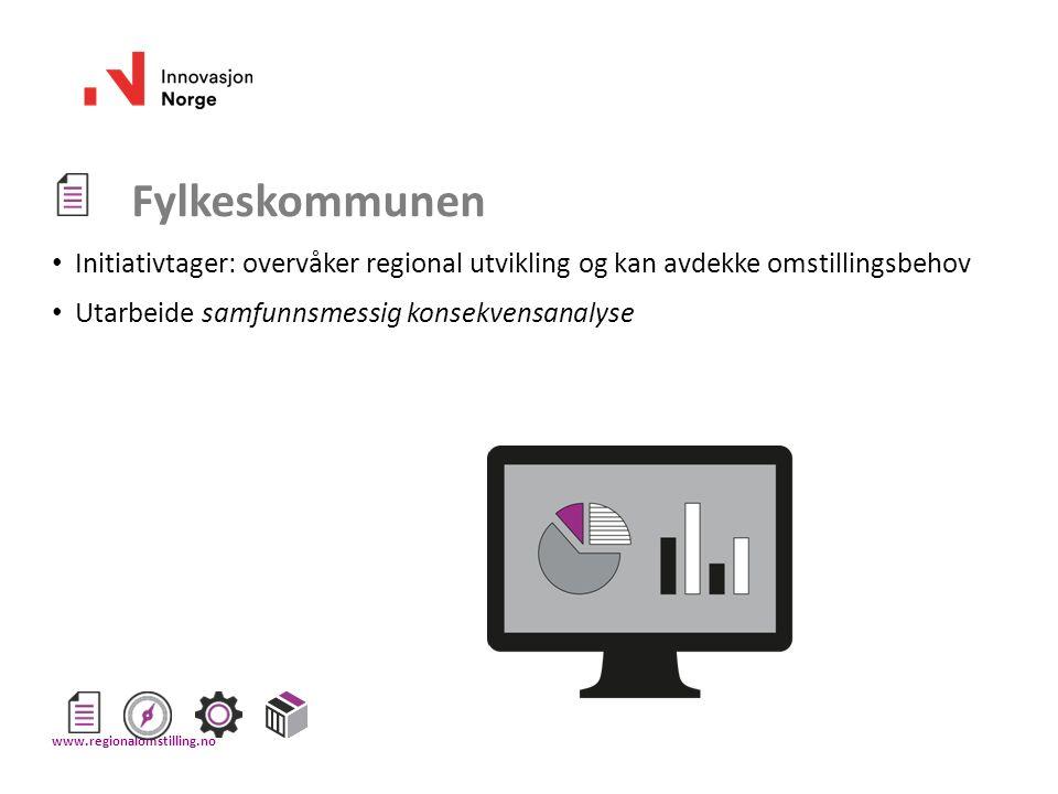 Styring og målbarhet i prosjektene PLP: God styring av og med prosjektene Alle prosjekter som får omstillingsmidler, skal organiseres i 3 faser ha en gitt målstruktur www.regionalomstilling.no