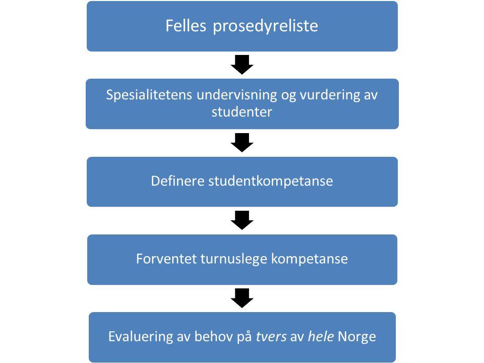 Felles prosedyreliste Spesialitetens undervisning og vurdering av studenter Definere studentkompetanseForventet turnuslege kompetanseEvaluering av behov på tvers av hele Norge