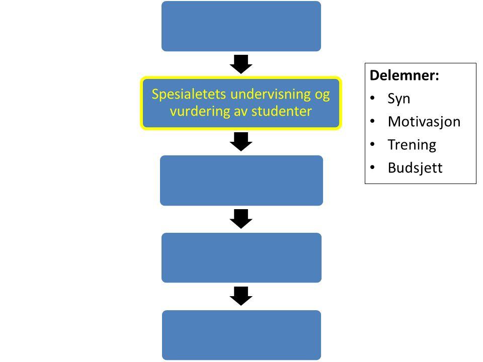 Spesialetets undervisning og vurdering av studenter Delemner: Syn Motivasjon Trening Budsjett