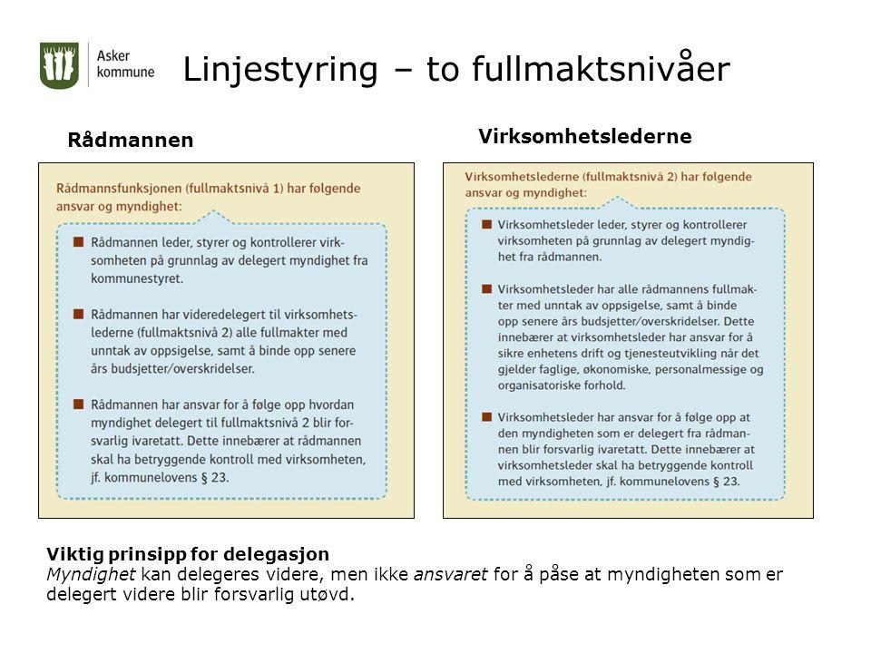 Barnevernloven og barnevernet Ansvarsfordeling og administrasjon – kap.