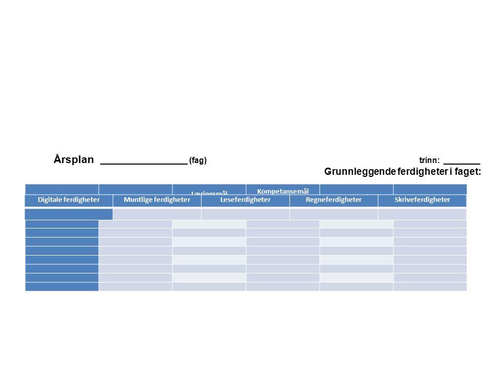 Uke /TemaLærestoff sidetall Læringsmål spesifikke Kompetansemål Kompetanse: uthev verb ArbeidsmåterVurdering Digitale ferdigheterMuntlige ferdigheterL