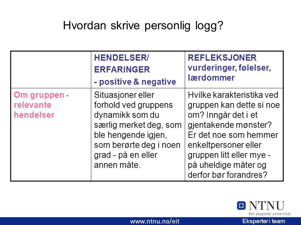 Hvordan skrive personlig logg? HENDELSER/ ERFARINGER - positive & negative REFLEKSJONER vurderinger, følelser, lærdommer Om gruppen - relevante hendel