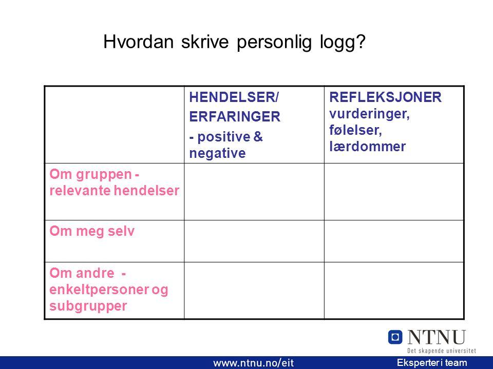 Hvordan skrive personlig logg? 3 EiT 2006/2007 Eksperter i team HENDELSER/ ERFARINGER - positive & negative REFLEKSJONER vurderinger, følelser, lærdom