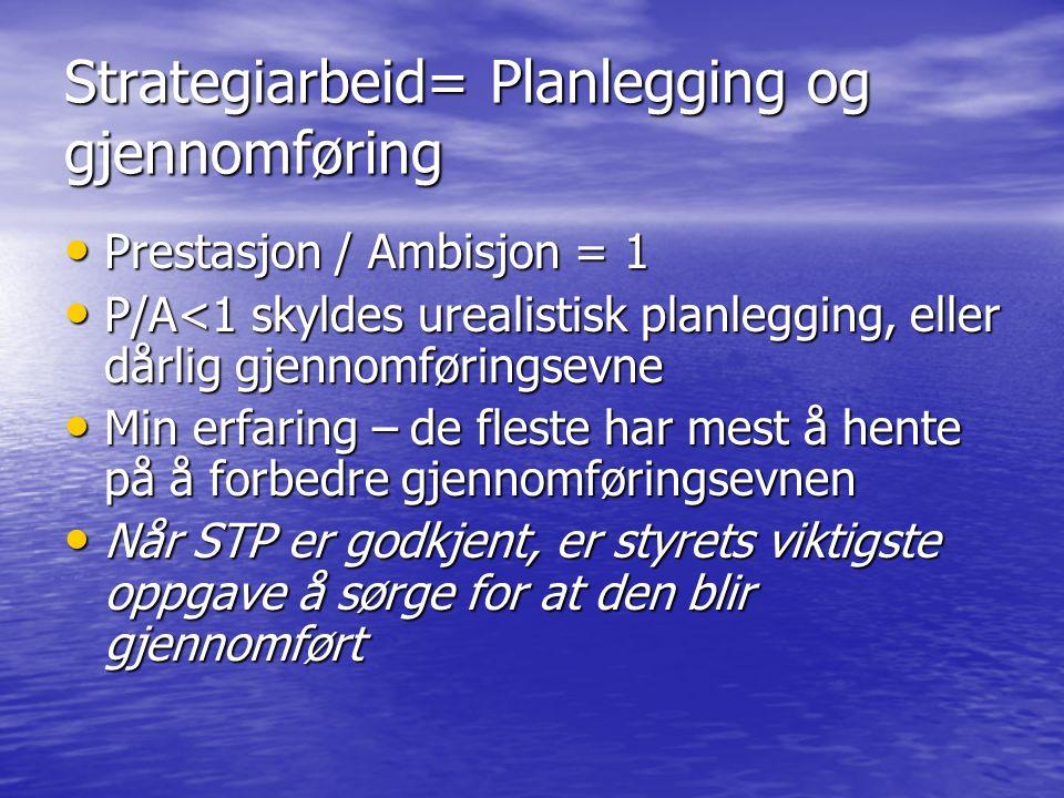 Strategiarbeid= Planlegging og gjennomføring Prestasjon / Ambisjon = 1 Prestasjon / Ambisjon = 1 P/A<1 skyldes urealistisk planlegging, eller dårlig g