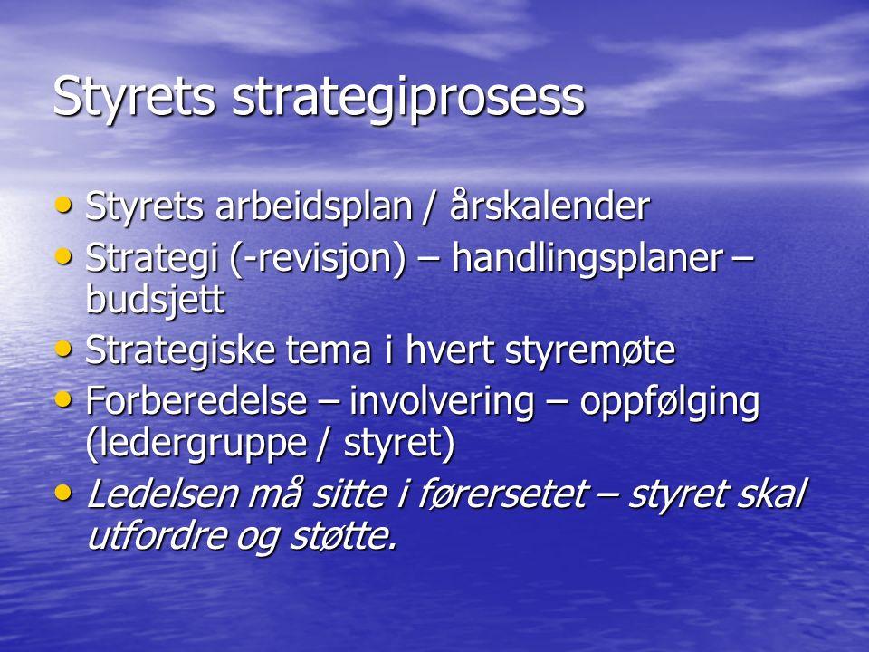 Styrets strategiprosess Styrets arbeidsplan / årskalender Styrets arbeidsplan / årskalender Strategi (-revisjon) – handlingsplaner – budsjett Strategi (-revisjon) – handlingsplaner – budsjett Strategiske tema i hvert styremøte Strategiske tema i hvert styremøte Forberedelse – involvering – oppfølging (ledergruppe / styret) Forberedelse – involvering – oppfølging (ledergruppe / styret) Ledelsen må sitte i førersetet – styret skal utfordre og støtte.