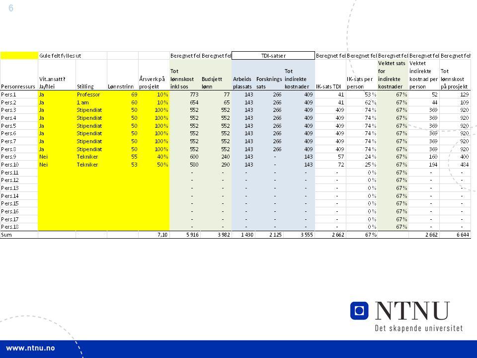 17 Eksempel: Fastsettelse av et leiesteds kapasitet Vi kan tenke oss et leiested med 3 større utstyrsenheter (med tilhørende prepareringsutstyr og annet småutstyr) åpningstid mellom 08-18 på ukedager (10 t per dag x 5 d per uke x 52 u per år = 2 600 t per år) vedlikeholdstid per utstyrsenhet i gjennomsnitt: 20 % av åpningstiden (520 t) ubrukt tid per utstyrsenhet i gjennomsnitt: 30 % av åpningstiden (beregnet per år, inkluderer ferier og fridager) (780 t) Kapasiteten for leiestedet vil da være lik: 3 x (2 600-520-780) t = 3 900 t Kostnader Timepris = 3 900