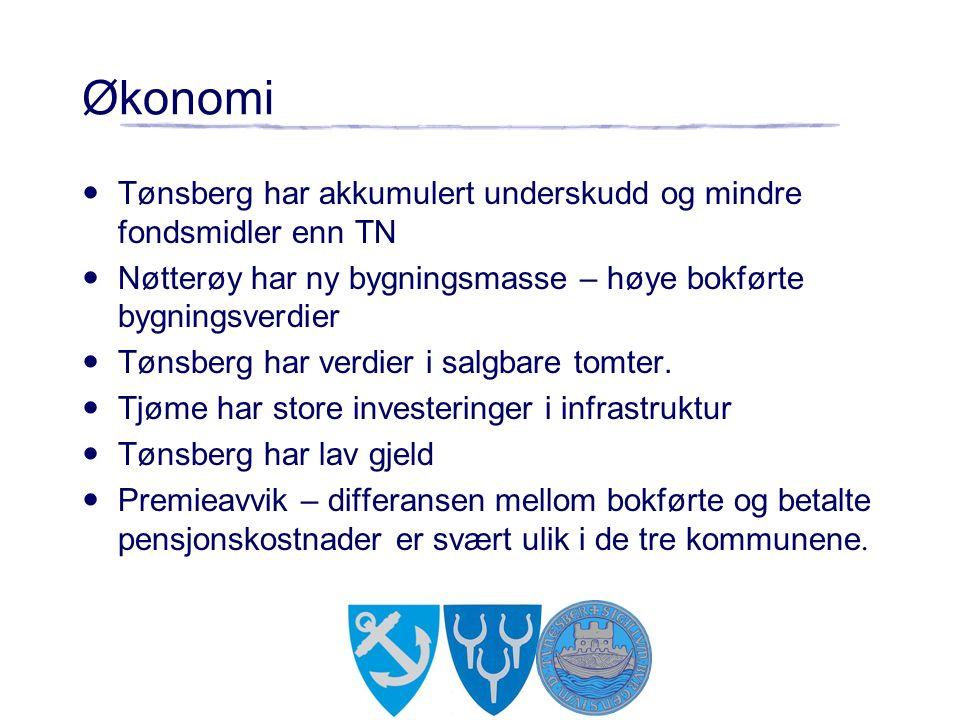 Økonomi Tønsberg har akkumulert underskudd og mindre fondsmidler enn TN Nøtterøy har ny bygningsmasse – høye bokførte bygningsverdier Tønsberg har verdier i salgbare tomter.