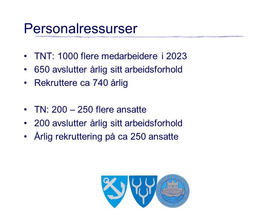 Personalressurser TNT: 1000 flere medarbeidere i 2023 650 avslutter årlig sitt arbeidsforhold Rekruttere ca 740 årlig TN: 200 – 250 flere ansatte 200 avslutter årlig sitt arbeidsforhold Årlig rekruttering på ca 250 ansatte