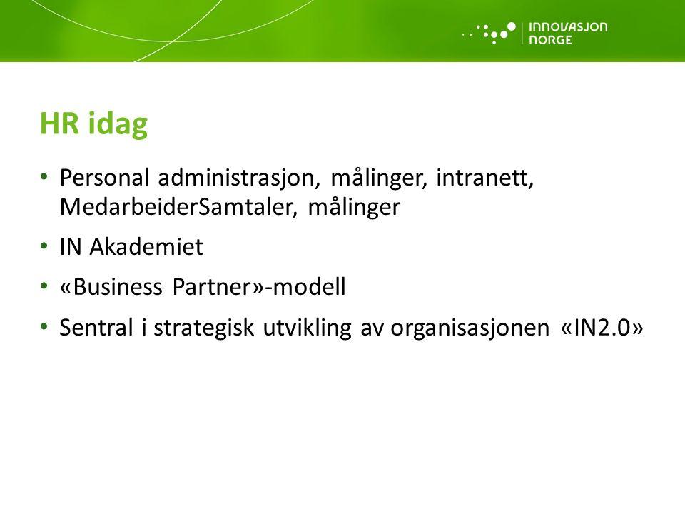 HR idag Personal administrasjon, målinger, intranett, MedarbeiderSamtaler, målinger IN Akademiet «Business Partner»-modell Sentral i strategisk utvikl