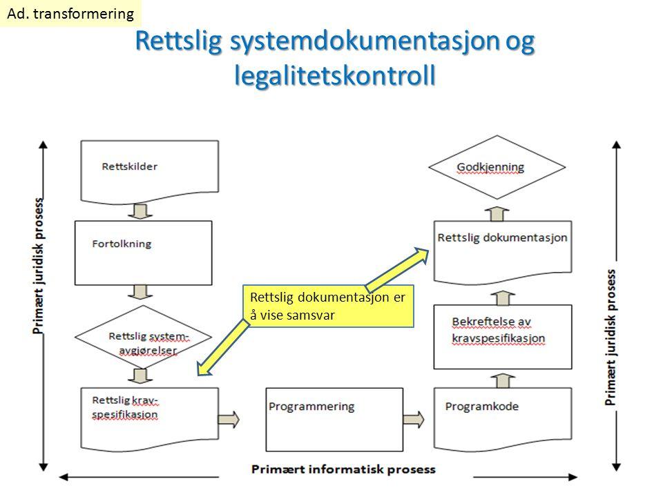 Rettslig dokumentasjon er å vise samsvar Rettslig systemdokumentasjon og legalitetskontroll Ad. transformering