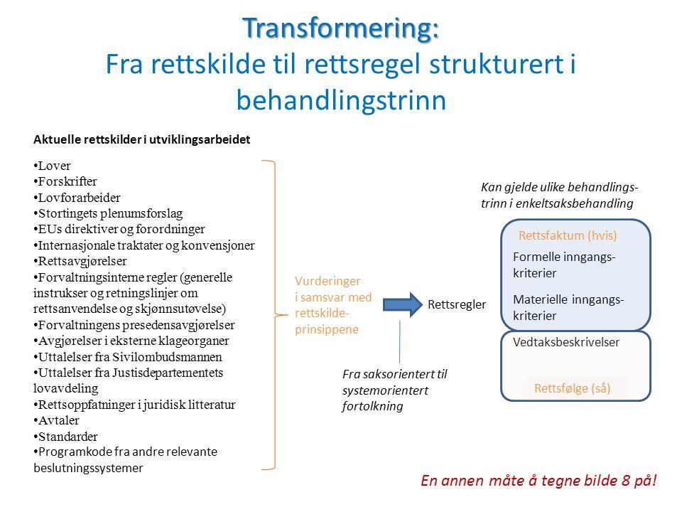 Transformering: Transformering: Fra rettskilde til rettsregel strukturert i behandlingstrinn Aktuelle rettskilder i utviklingsarbeidet Lover Forskrift