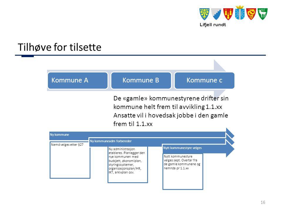 Lifjell rundt Tilhøve for tilsette Ny kommune Nemd velges etter §27 Ny kommuneadm forbereder Ny administrasjon etableres.