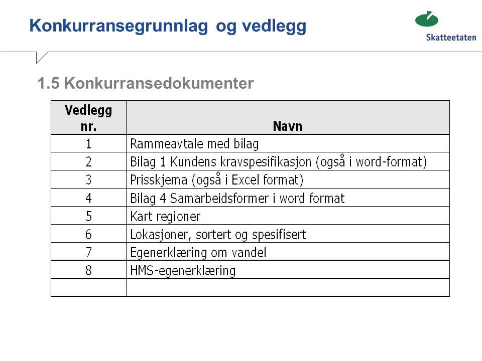 1.5 Konkurransedokumenter Konkurransegrunnlag og vedlegg