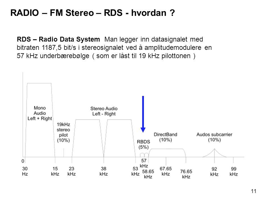 11 RDS – Radio Data System Man legger inn datasignalet med bitraten 1187,5 bit/s i stereosignalet ved å amplitudemodulere en 57 kHz underbærebølge ( som er låst til 19 kHz pilottonen ) RADIO – FM Stereo – RDS - hvordan