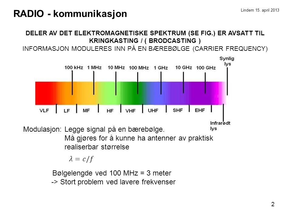3 RADIO – kommunikasjon Modulasjonsfrekvensen bestemmer båndbredden til radiostasjonen.