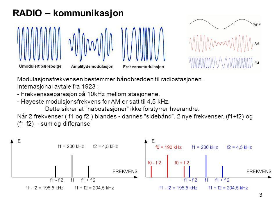 14 RADIO – kommunikasjon - Hva skjer i ionosfæren .