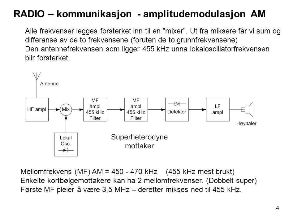 4 RADIO – kommunikasjon - amplitudemodulasjon AM Mellomfrekvens (MF) AM = 450 - 470 kHz (455 kHz mest brukt) Enkelte kortbølgemottakere kan ha 2 mellomfrekvenser.