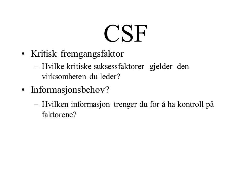 CSF Kritisk fremgangsfaktor –Hvilke kritiske suksessfaktorer gjelder den virksomheten du leder.