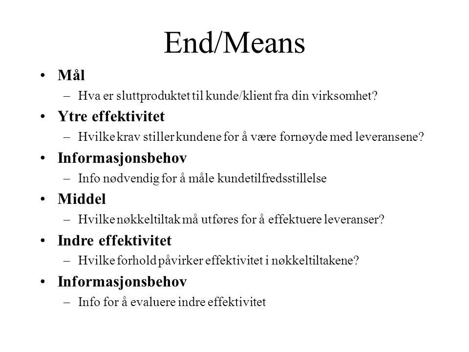 End/Means Mål –Hva er sluttproduktet til kunde/klient fra din virksomhet? Ytre effektivitet –Hvilke krav stiller kundene for å være fornøyde med lever