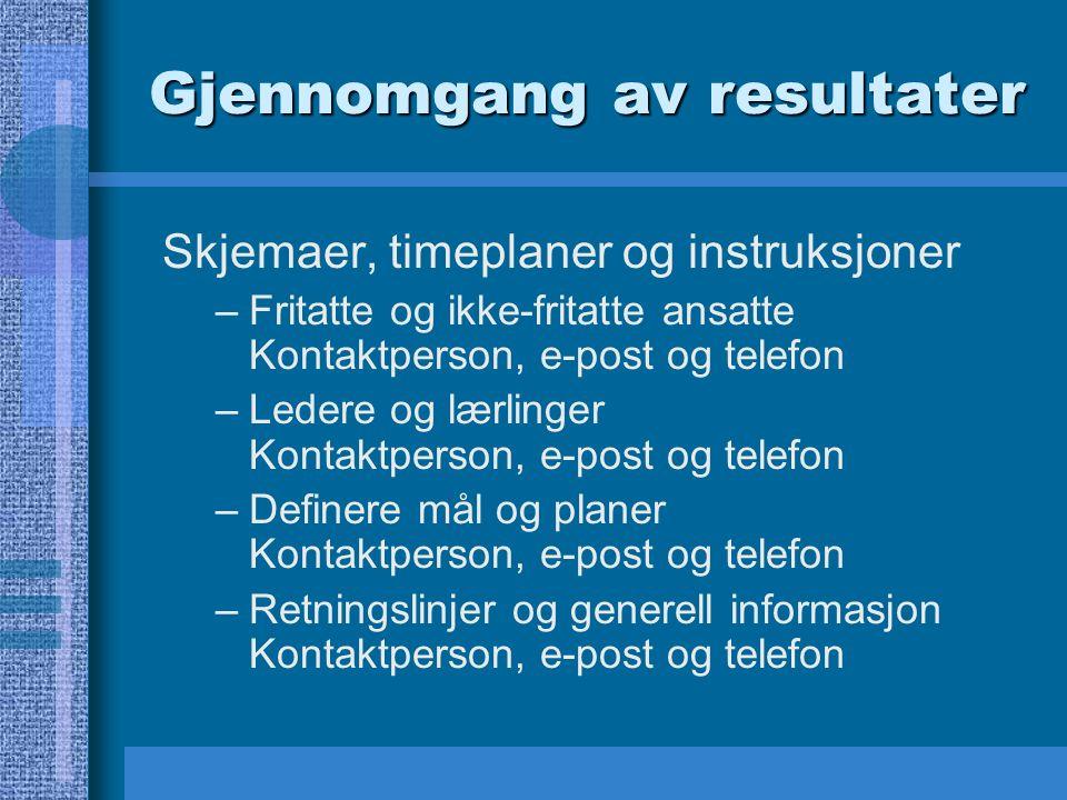 Resultatforbedring –Strategi og prosedyrer Kontaktperson, e-post og telefon –Skjemaer Kontaktperson, e-post og telefon –Utplassering Kontaktperson, e-post og telefon –Kompensasjon Kontaktperson, e-post og telefon