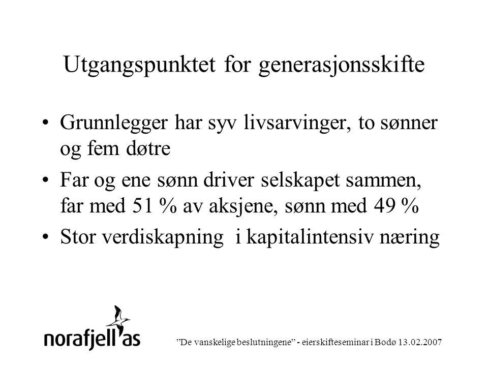 De vanskelige beslutningene - eierskifteseminar i Bodø 13.02.2007