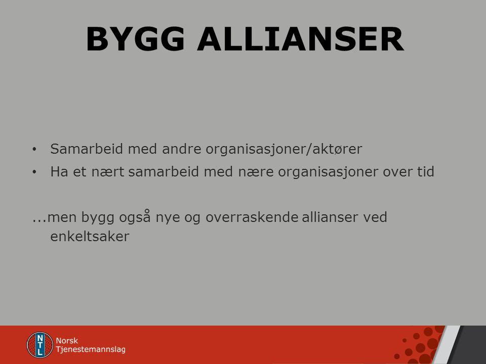 BYGG ALLIANSER Samarbeid med andre organisasjoner/aktører Ha et nært samarbeid med nære organisasjoner over tid...men bygg også nye og overraskende allianser ved enkeltsaker