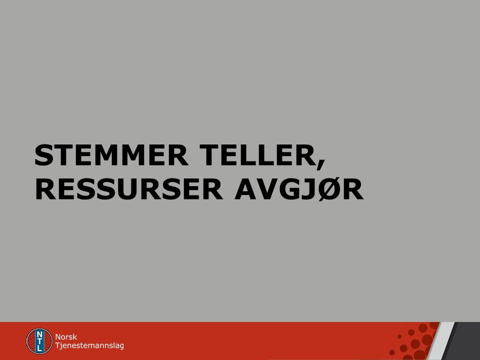 STEMMER TELLER, RESSURSER AVGJØR