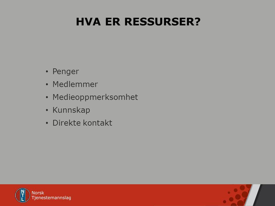 HVA ER RESSURSER Penger Medlemmer Medieoppmerksomhet Kunnskap Direkte kontakt