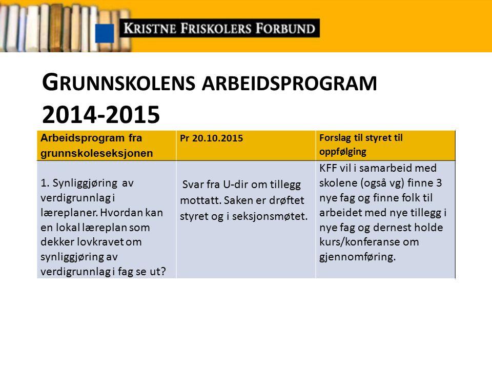 G RUNNSKOLENS ARBEIDSPROGRAM 2014-2015 Arbeidsprogram fra grunnskoleseksjonen Status pr 20.10.2015 Forslag til styret til oppfølging 2.