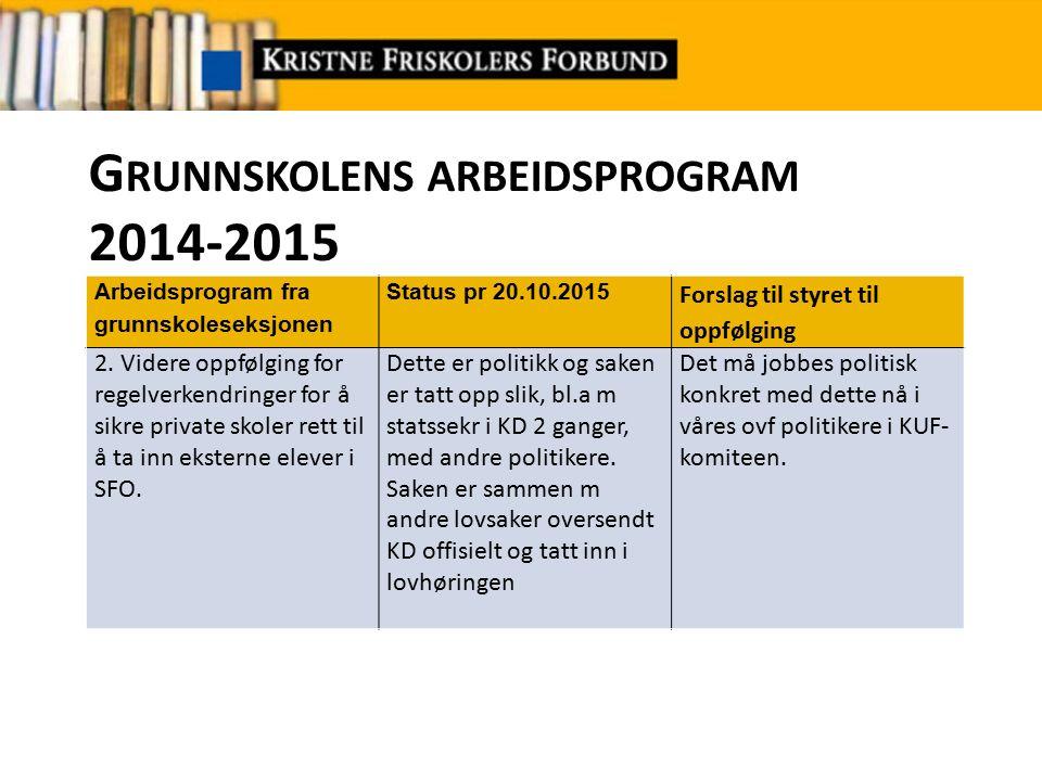 G RUNNSKOLENS ARBEIDSPROGRAM 2014-2015 Arbeidsprogram fra grunnskoleseksjonen Status pr 20.10.2015 Oppfølging fra styret 3.