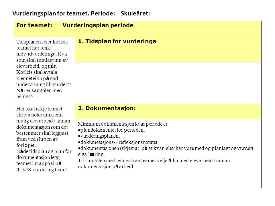 Vurderingsplan for teamet.