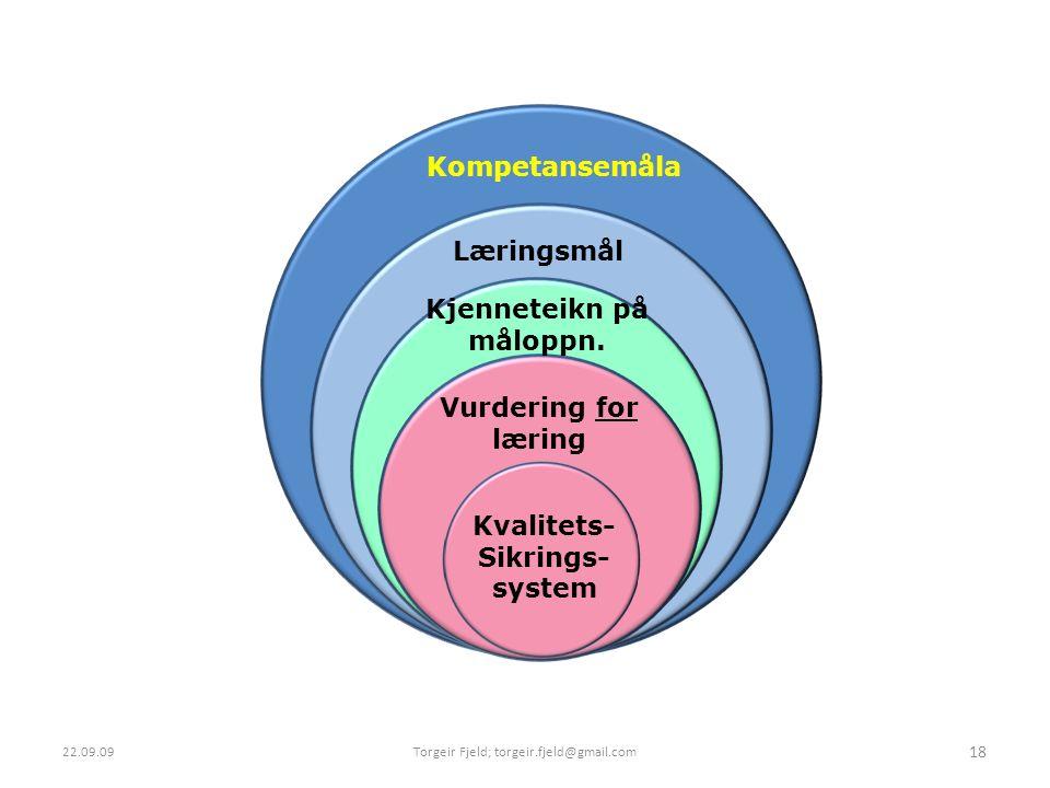 22.09.09Torgeir Fjeld; torgeir.fjeld@gmail.com 18 Kompetansemåla Læringsmål Kjenneteikn på måloppn. Vurdering for læring Kvalitets- Sikrings- system