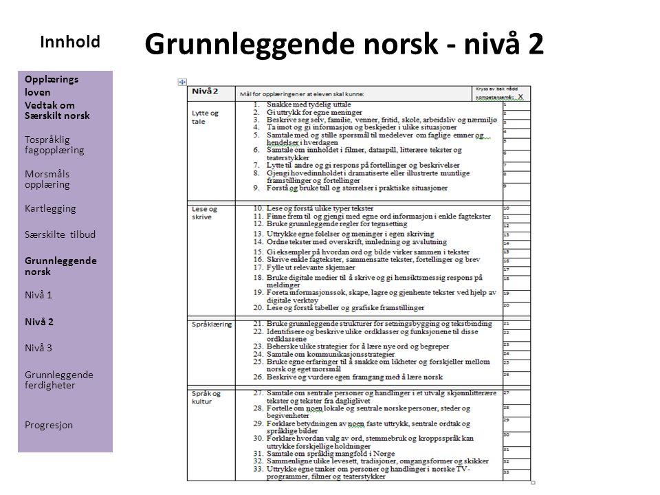 Innhold Grunnleggende norsk - nivå 2 Opplærings loven Vedtak om Særskilt norsk Tospråklig fagopplæring Morsmåls opplæring Kartlegging Særskilte tilbud