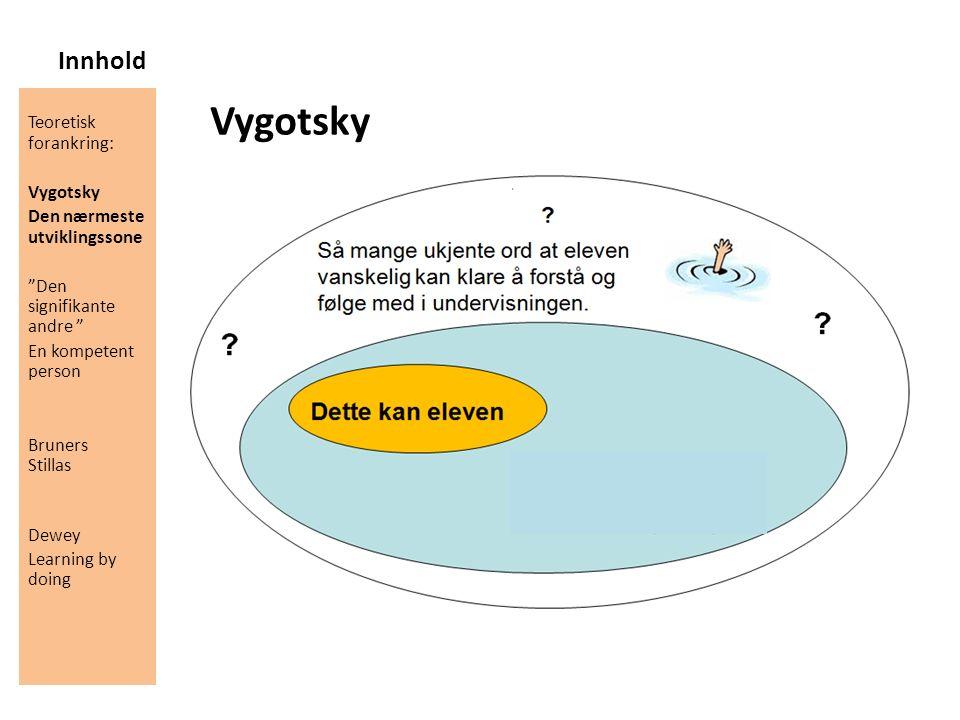 Innhold Vygotsky Teoretisk forankring: Vygotsky Den nærmeste utviklingssone Den signifikante andre En kompetent person Bruners Stillas Dewey Learning by doing